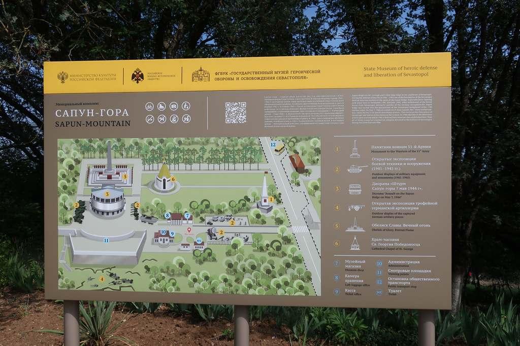 схема музея Сапун-Гора